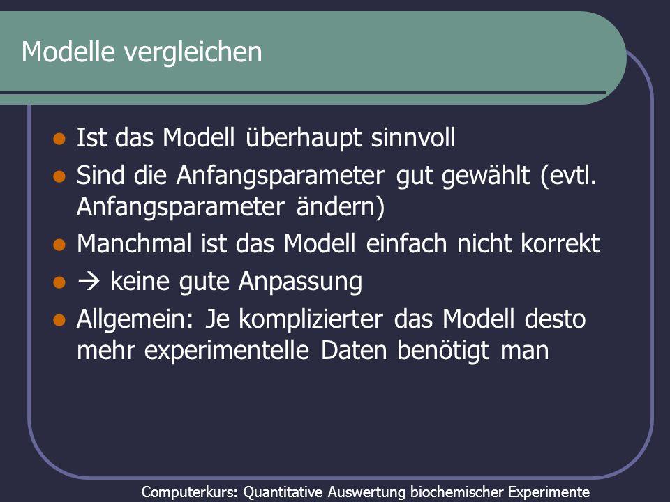 Computerkurs: Quantitative Auswertung biochemischer Experimente Modellvergleich Nested Models Das einfachere Modell ist ein Spezialfall des komplizierteren Modells E + S = ES -> E+ P (einfach) E + S = ES = E + P (komplizierter) Analyse mittels ANOVA (Analysis of variation) (F-Wert, p-Wert)