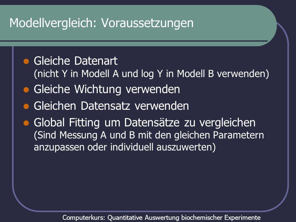 Computerkurs: Quantitative Auswertung biochemischer Experimente Modellvergleich: Extra-Sum-of-Square F-Test Liefert p-Wert (Irrtumswahrscheinlichkeit) Wenn p klein dann gilt: Das kompliziertere Modell ist korrekt oder Das einfachere Modell ist korrekt aber die Streuung der Daten hat dazu geführt, dass das komplizierte Modell eine bessere Anpassung geliefert hat