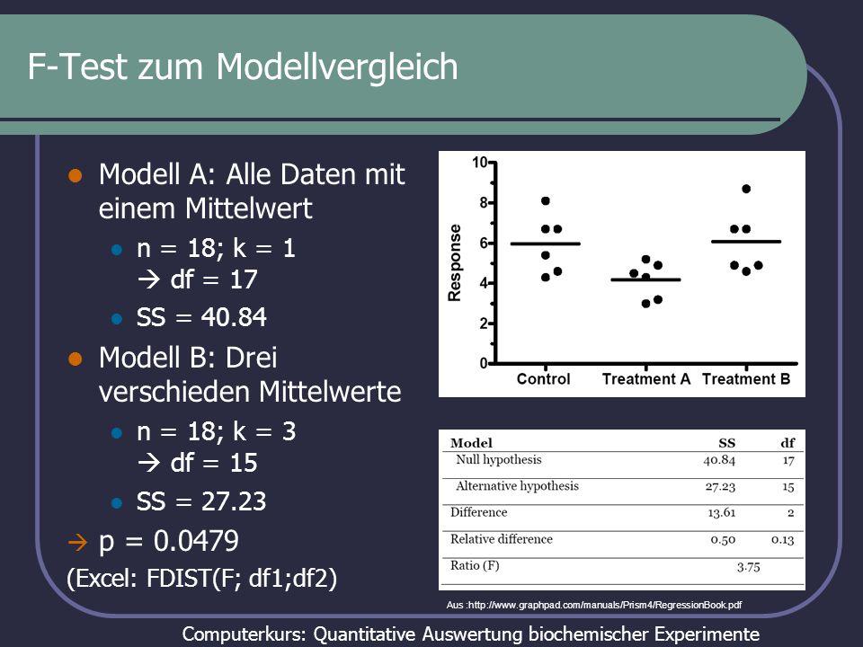 Computerkurs: Quantitative Auswertung biochemischer Experimente Akaike Information Criterion (AICc) Aus :http://www.graphpad.com/manuals/Prism4/RegressionBook.pdf