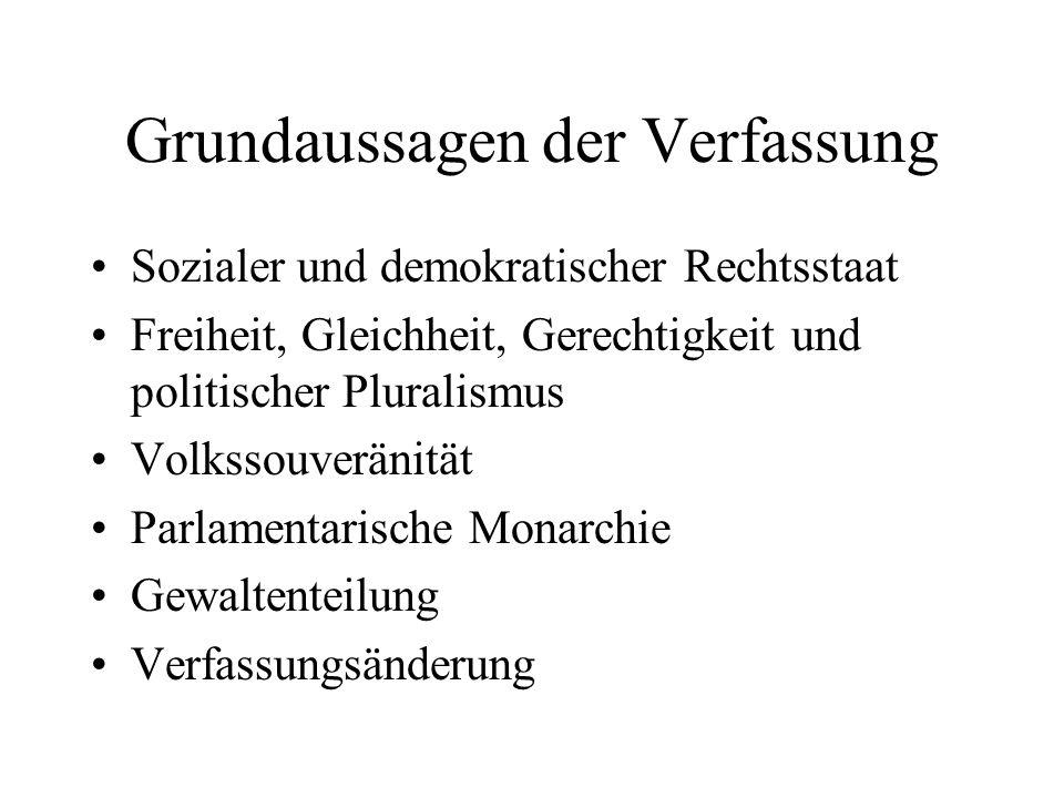 Grundaussagen der Verfassung Sozialer und demokratischer Rechtsstaat Freiheit, Gleichheit, Gerechtigkeit und politischer Pluralismus Volkssouveränität