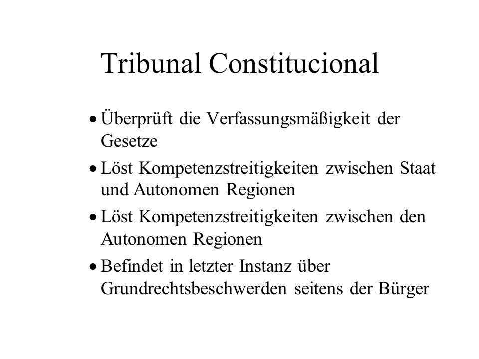 Tribunal Constitucional Überprüft die Verfassungsmäßigkeit der Gesetze Löst Kompetenzstreitigkeiten zwischen Staat und Autonomen Regionen Löst Kompete