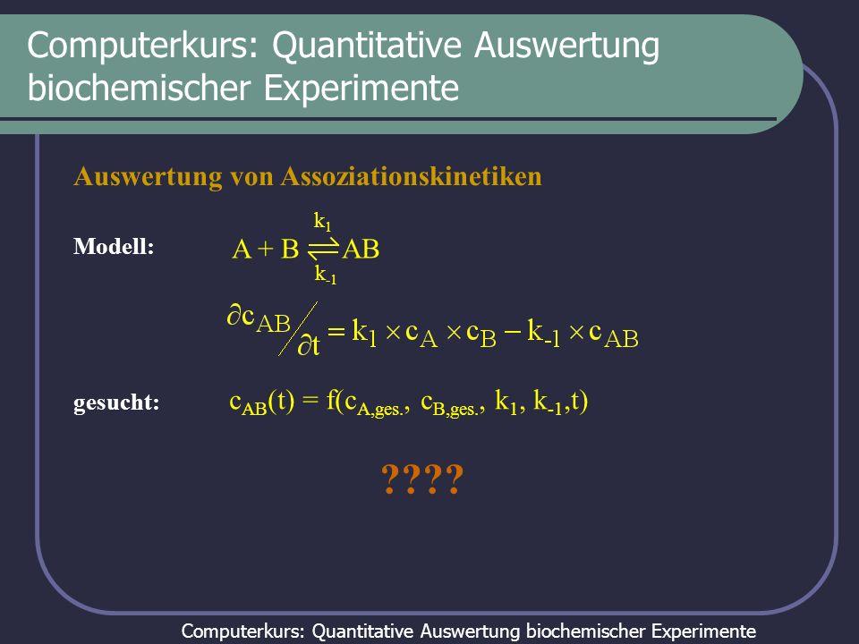Computerkurs: Quantitative Auswertung biochemischer Experimente Auswertung von Assoziationskinetiken Modell: gesucht: A + B AB k1k1 k -1 c AB (t) = f(