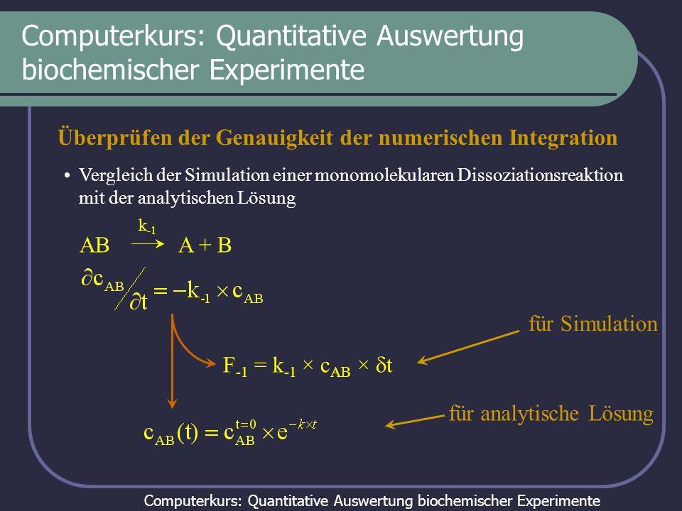 Computerkurs: Quantitative Auswertung biochemischer Experimente Überprüfen der Genauigkeit der numerischen Integration Vergleich der Simulation einer