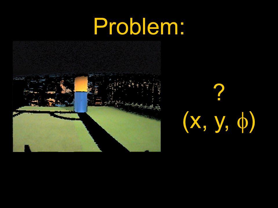 Problem: ? (x, y, )