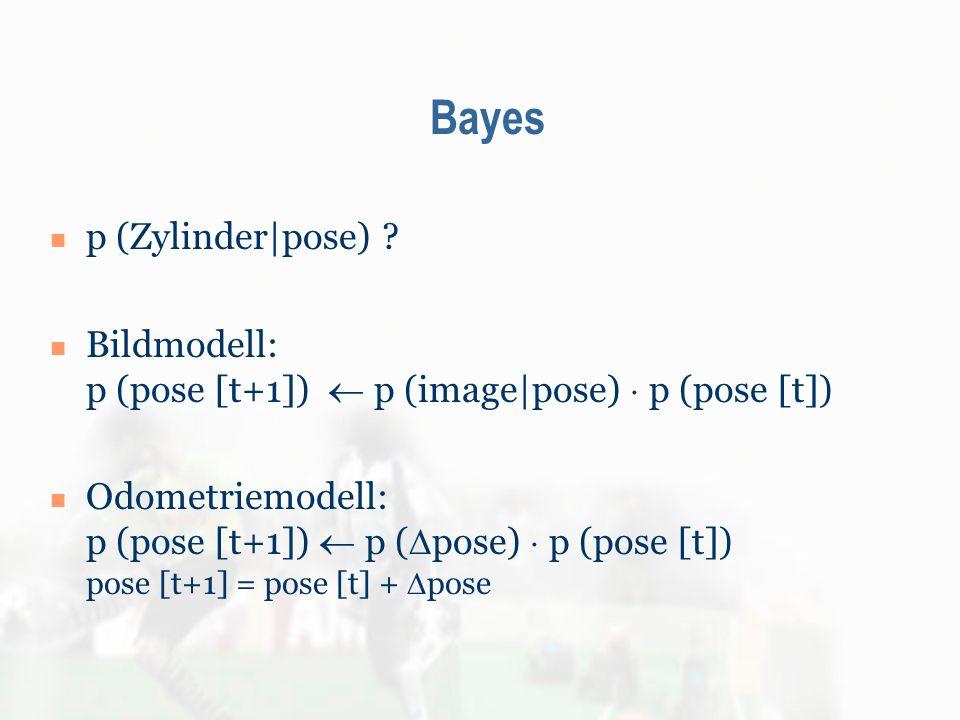 Bayes p (Zylinder|pose) ? Bildmodell: p (pose [t+1]) p (image|pose) p (pose [t]) Odometriemodell: p (pose [t+1]) p ( pose) p (pose [t]) pose [t+1] = p