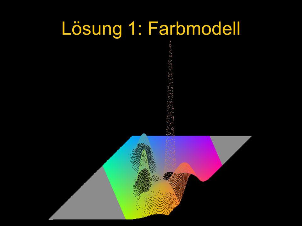 Lösung 1: Farbmodell