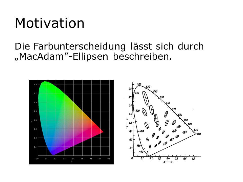 Motivation Die Farbunterscheidung lässt sich durch MacAdam-Ellipsen beschreiben.