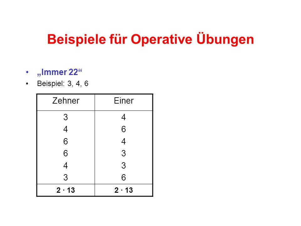 Beispiele für Operative Übungen Immer 22 Beispiel: 3, 4, 6 ZehnerEiner 346643346643 464336464336 2 · 13