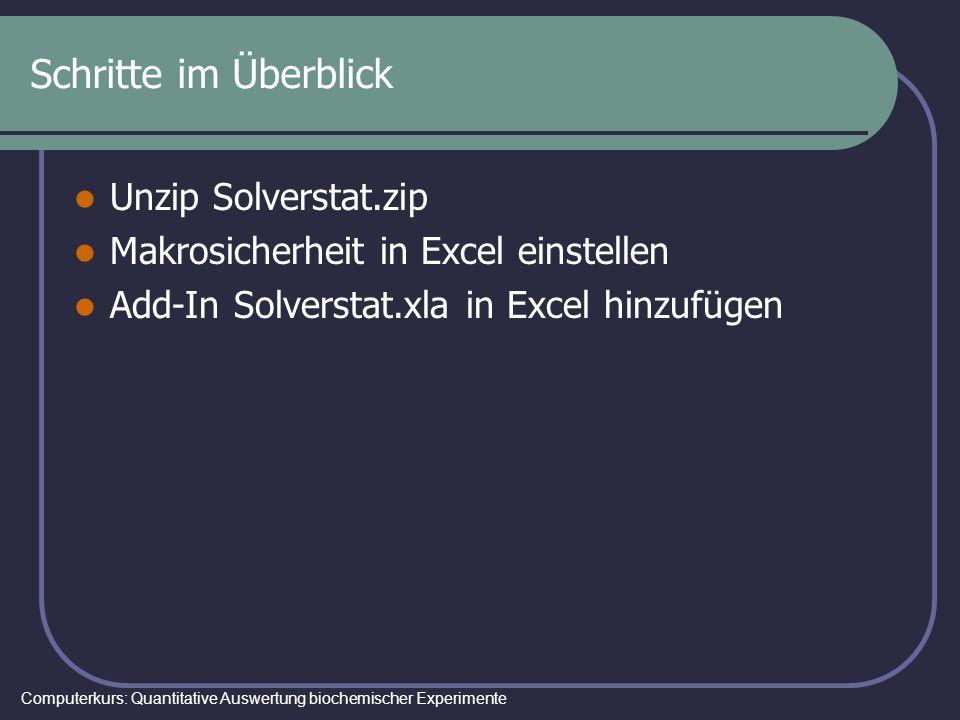 Computerkurs: Quantitative Auswertung biochemischer Experimente Schritte im Überblick Unzip Solverstat.zip Makrosicherheit in Excel einstellen Add-In