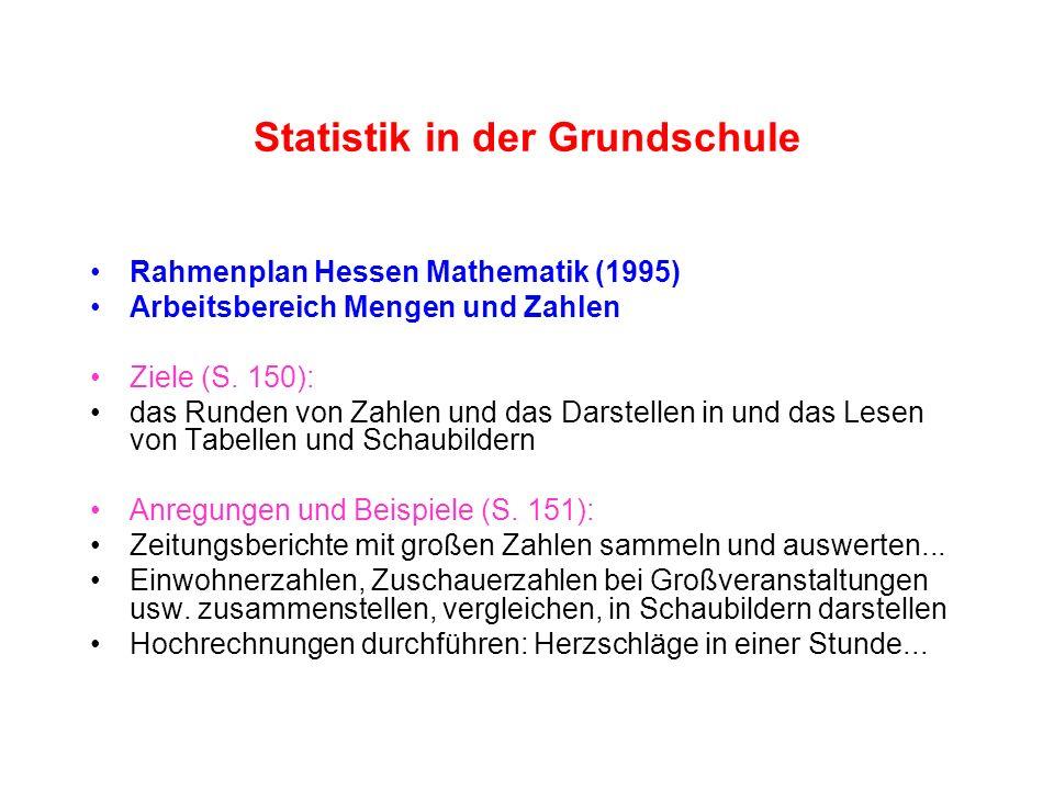 Statistik in der Grundschule Rahmenplan Hessen Mathematik (1995) Arbeitsbereich Mengen und Zahlen Ziele (S. 150): das Runden von Zahlen und das Darste