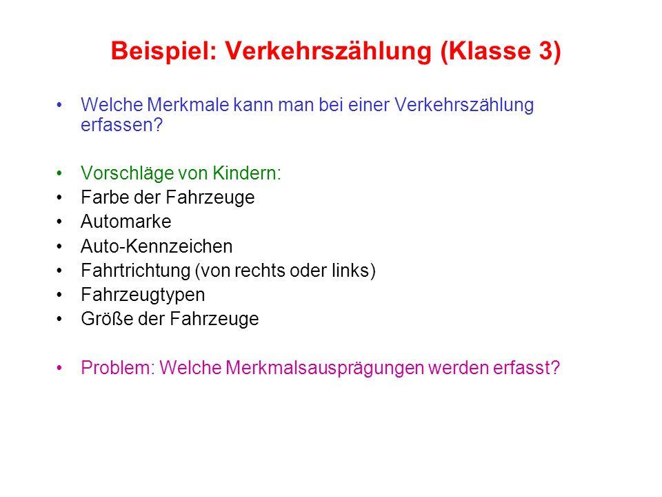 Beispiel: Verkehrszählung (Klasse 3) Welche Merkmale kann man bei einer Verkehrszählung erfassen? Vorschläge von Kindern: Farbe der Fahrzeuge Automark