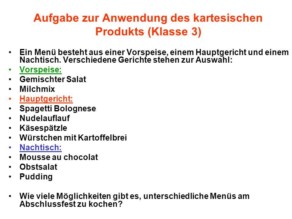 Aufgabe zur Anwendung des kartesischen Produkts (Klasse 3) Ein Menü besteht aus einer Vorspeise, einem Hauptgericht und einem Nachtisch. Verschiedene