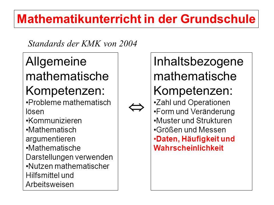 Mathematikunterricht in der Grundschule Allgemeine mathematische Kompetenzen: Probleme mathematisch lösen Kommunizieren Mathematisch argumentieren Mat