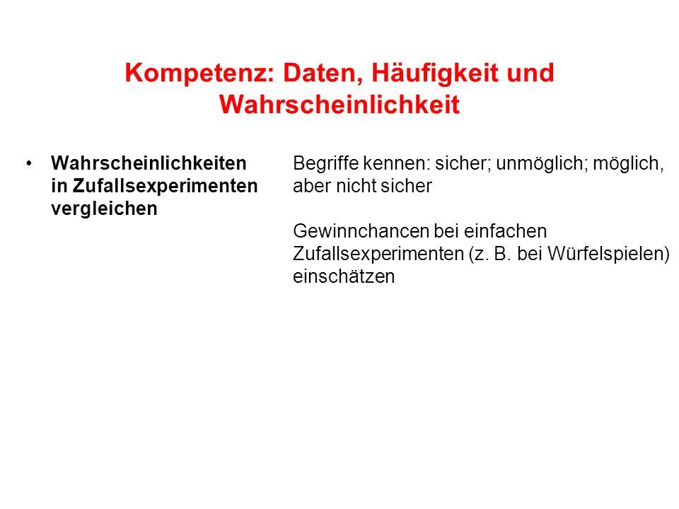 Kompetenz: Zahl und Operationen einfache kombinatorische Aufgaben (z.