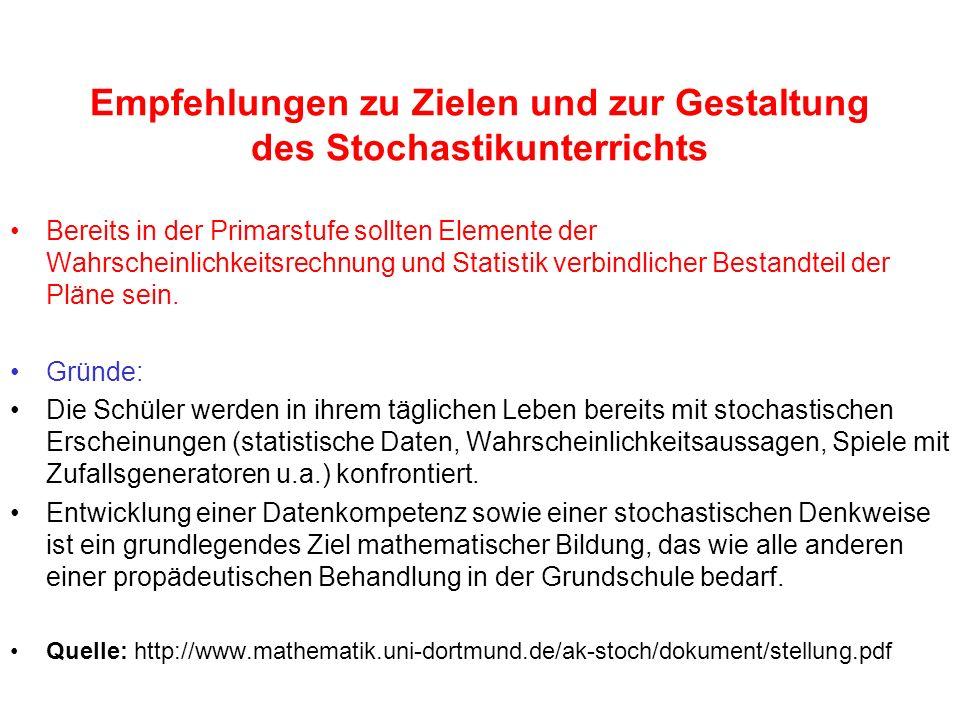 Daten erfassen und darstellen Quelle: Radatz u.a.: Handbuch für den Mathematikunterricht 1.