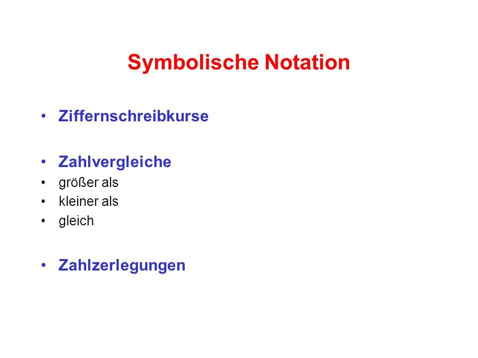 Symbolische Notation Ziffernschreibkurse Zahlvergleiche größer als kleiner als gleich Zahlzerlegungen