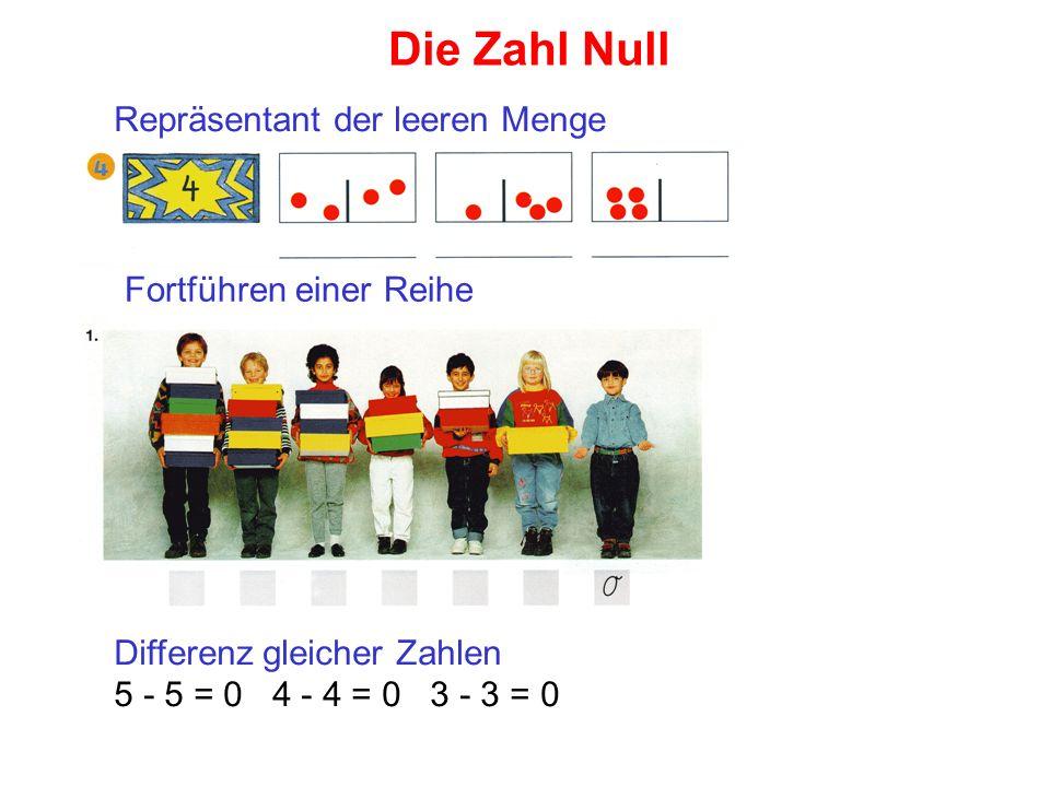 Die Zahl Null Repräsentant der leeren Menge Fortführen einer Reihe Differenz gleicher Zahlen 5 - 5 = 0 4 - 4 = 0 3 - 3 = 0