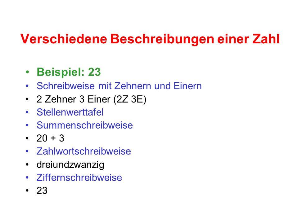 Verschiedene Beschreibungen einer Zahl Beispiel: 23 Schreibweise mit Zehnern und Einern 2 Zehner 3 Einer (2Z 3E) Stellenwerttafel Summenschreibweise 2