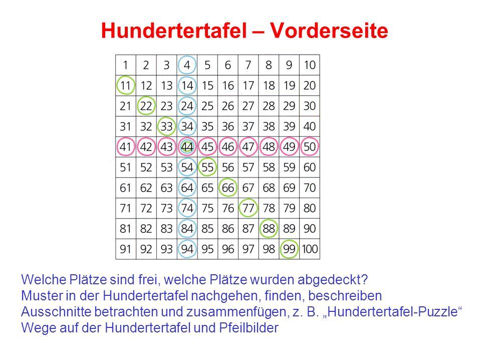Hundertertafel – Vorderseite Welche Plätze sind frei, welche Plätze wurden abgedeckt? Muster in der Hundertertafel nachgehen, finden, beschreiben Auss
