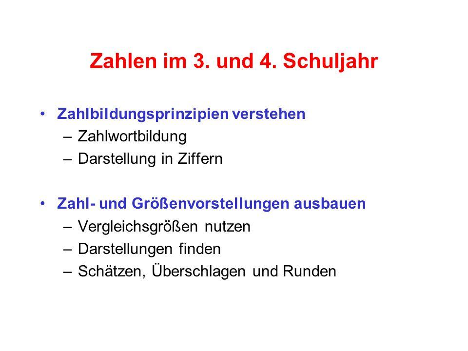 Zahlen im 3.und 4.