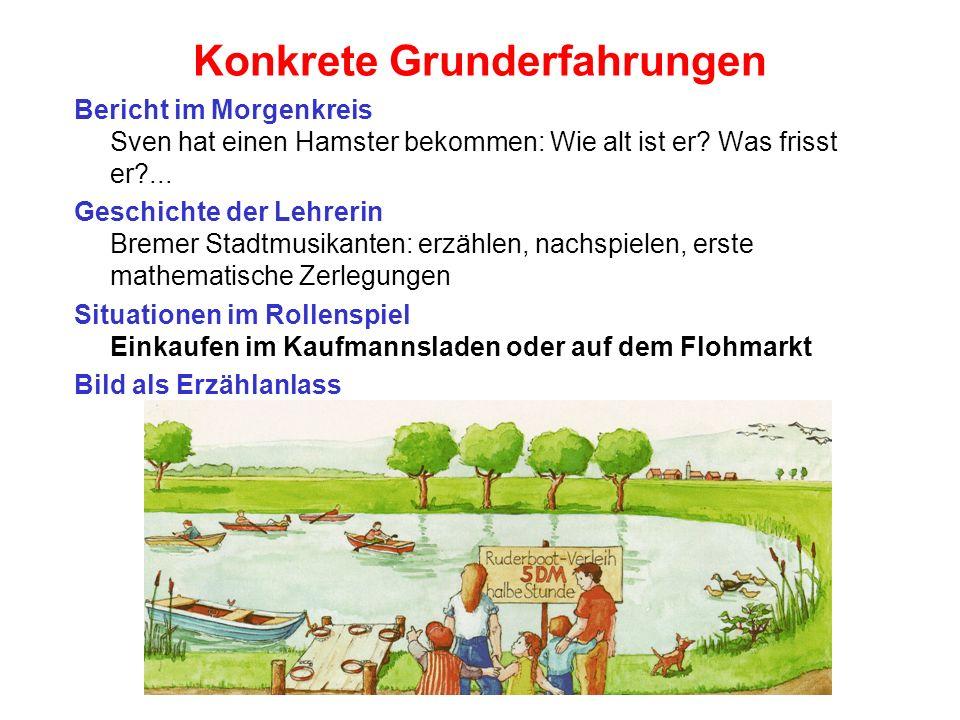 Konkrete Grunderfahrungen Bericht im Morgenkreis Sven hat einen Hamster bekommen: Wie alt ist er? Was frisst er?... Geschichte der Lehrerin Bremer Sta