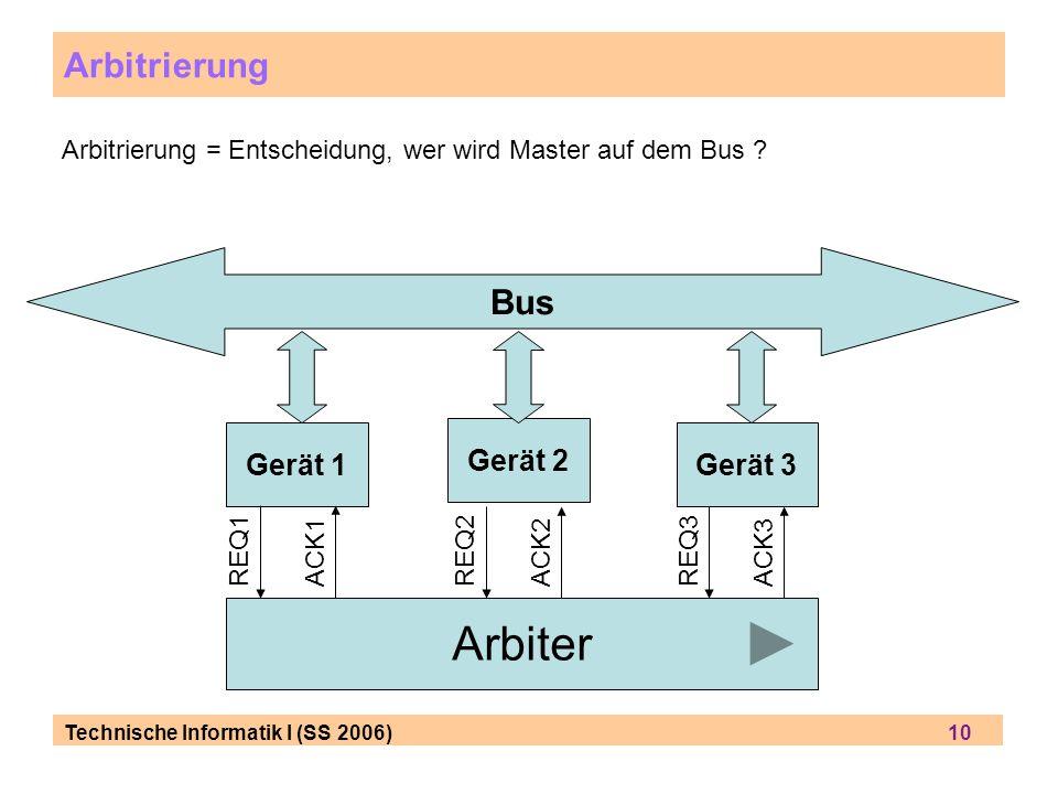 Technische Informatik I (SS 2006) 10 Arbitrierung Bus Gerät 1Gerät 3 Gerät 2 Arbiter REQ1 ACK1REQ2 ACK2 REQ3 ACK3 Arbitrierung = Entscheidung, wer wird Master auf dem Bus ?