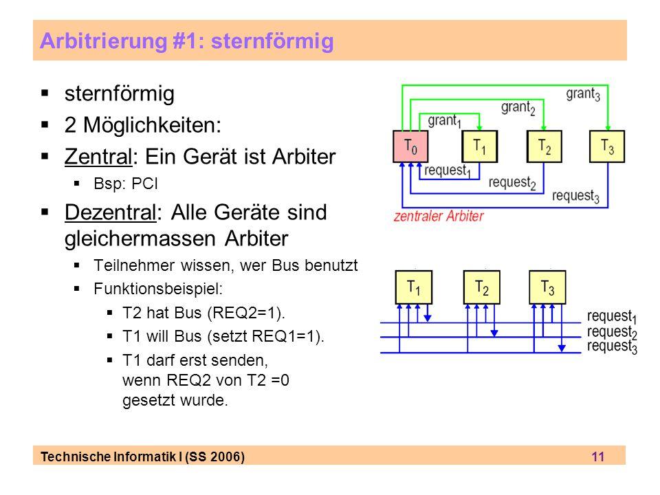 Technische Informatik I (SS 2006) 11 Arbitrierung #1: sternförmig sternförmig 2 Möglichkeiten: Zentral: Ein Gerät ist Arbiter Bsp: PCI Dezentral: Alle Geräte sind gleichermassen Arbiter Teilnehmer wissen, wer Bus benutzt Funktionsbeispiel: T2 hat Bus (REQ2=1).