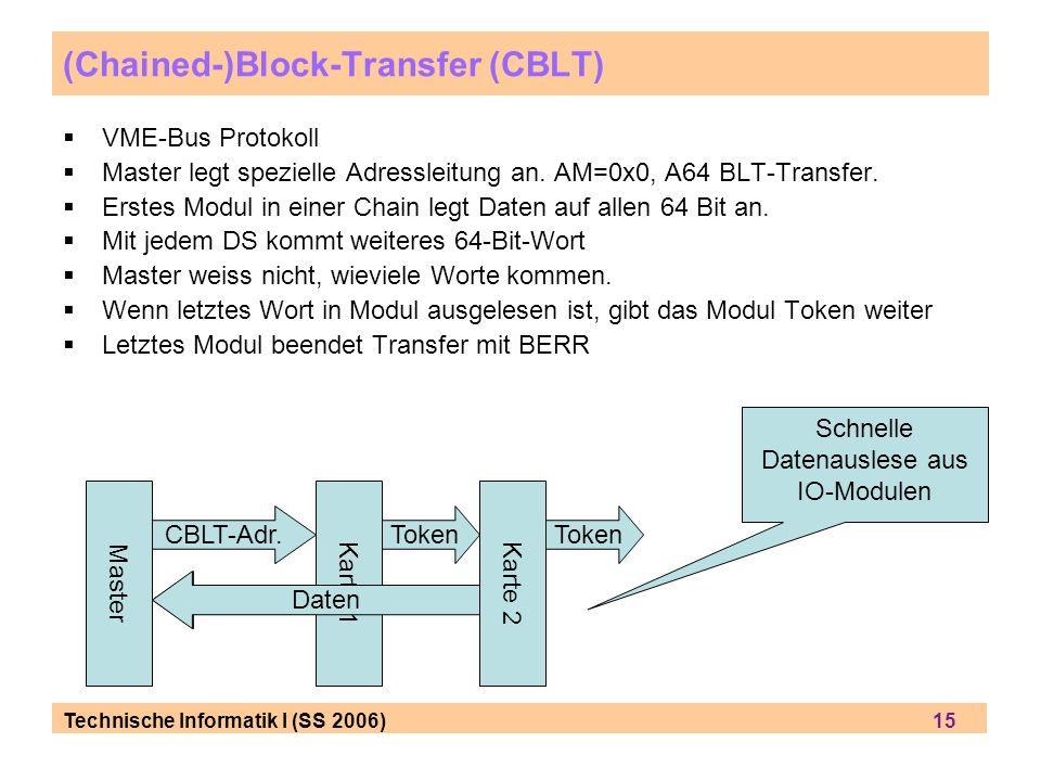 Technische Informatik I (SS 2006) 15 (Chained-)Block-Transfer (CBLT) VME-Bus Protokoll Master legt spezielle Adressleitung an. AM=0x0, A64 BLT-Transfe