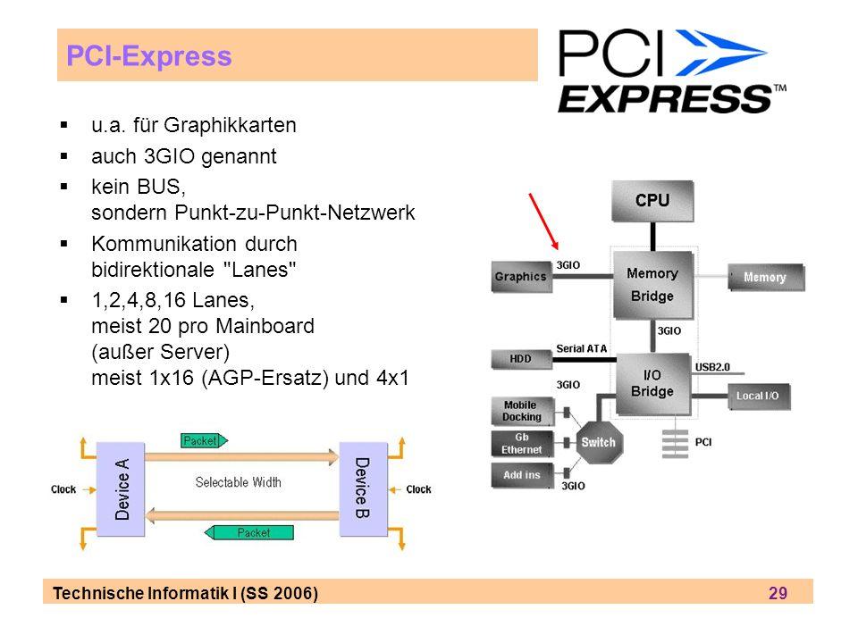 Technische Informatik I (SS 2006) 29 PCI-Express u.a. für Graphikkarten auch 3GIO genannt kein BUS, sondern Punkt-zu-Punkt-Netzwerk Kommunikation durc
