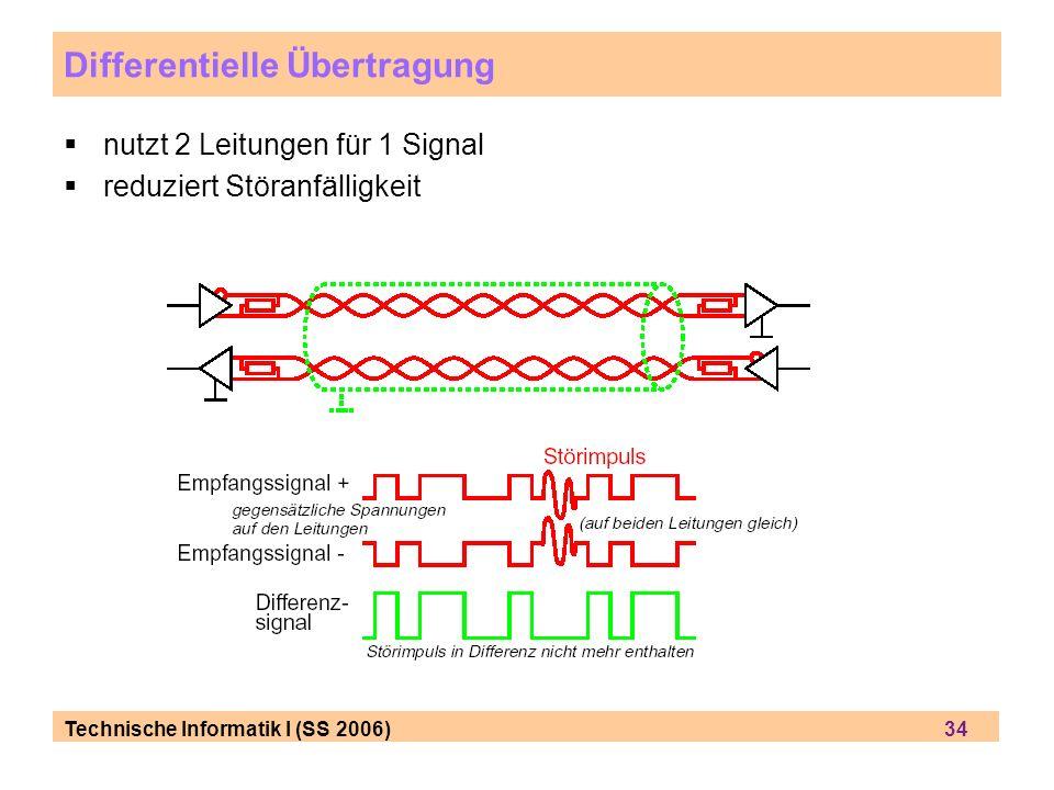 Technische Informatik I (SS 2006) 34 Differentielle Übertragung nutzt 2 Leitungen für 1 Signal reduziert Störanfälligkeit
