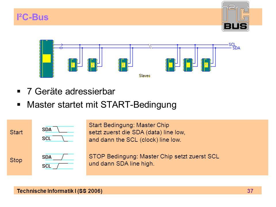 Technische Informatik I (SS 2006) 37 I²C-Bus 7 Geräte adressierbar Master startet mit START-Bedingung Start Start Bedingung: Master Chip setzt zuerst die SDA (data) line low, and dann the SCL (clock) line low.