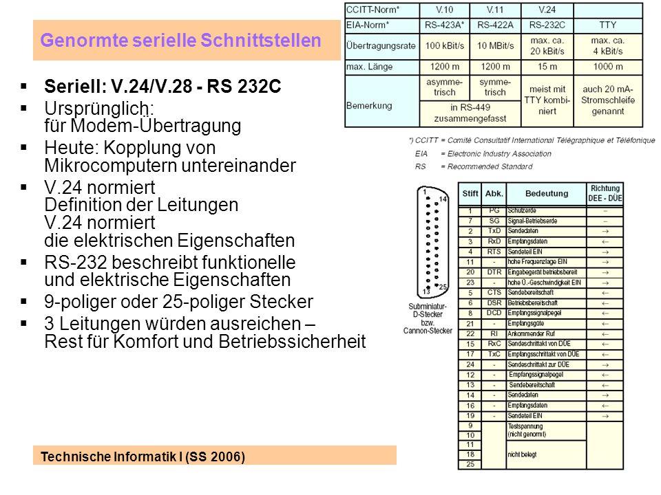 Technische Informatik I (SS 2006) 40 Genormte serielle Schnittstellen Seriell: V.24/V.28 - RS 232C Ursprünglich: für Modem-Übertragung Heute: Kopplung von Mikrocomputern untereinander V.24 normiert Definition der Leitungen V.24 normiert die elektrischen Eigenschaften RS-232 beschreibt funktionelle und elektrische Eigenschaften 9-poliger oder 25-poliger Stecker 3 Leitungen würden ausreichen – Rest für Komfort und Betriebssicherheit