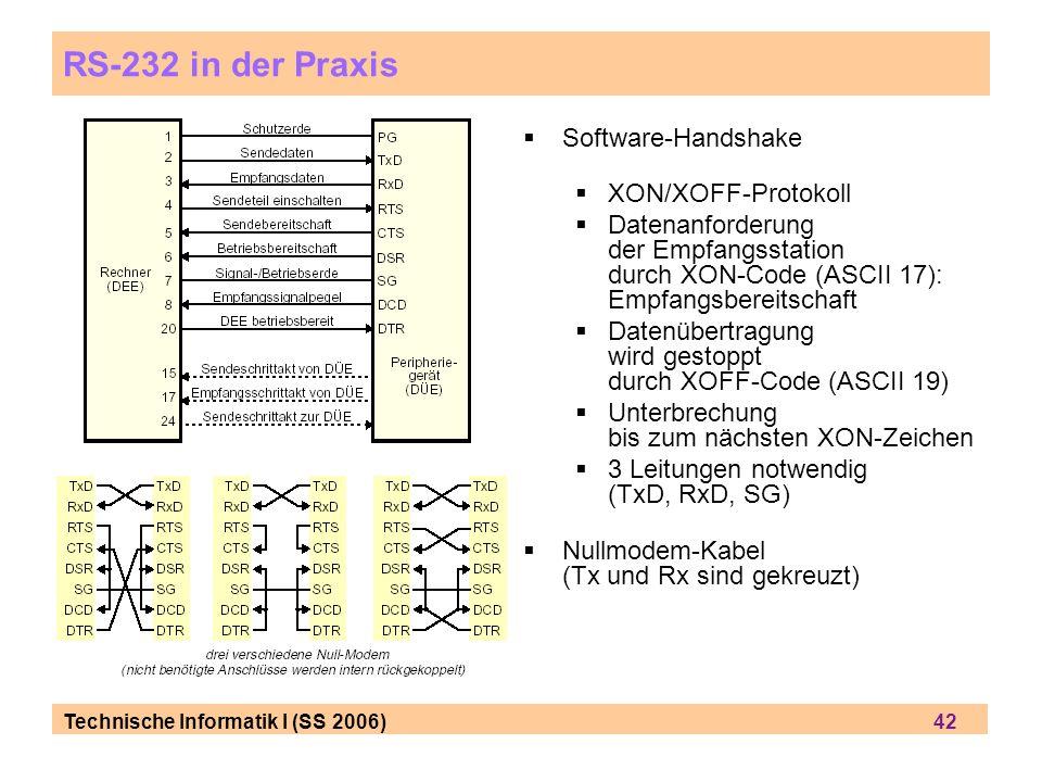 Technische Informatik I (SS 2006) 42 RS-232 in der Praxis Software-Handshake XON/XOFF-Protokoll Datenanforderung der Empfangsstation durch XON-Code (ASCII 17): Empfangsbereitschaft Datenübertragung wird gestoppt durch XOFF-Code (ASCII 19) Unterbrechung bis zum nächsten XON-Zeichen 3 Leitungen notwendig (TxD, RxD, SG) Nullmodem-Kabel (Tx und Rx sind gekreuzt)