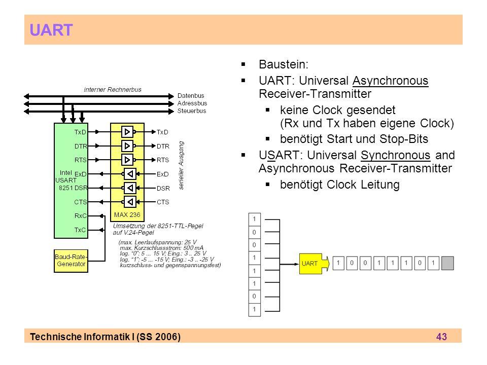 Technische Informatik I (SS 2006) 43 UART Baustein: UART: Universal Asynchronous Receiver-Transmitter keine Clock gesendet (Rx und Tx haben eigene Clo