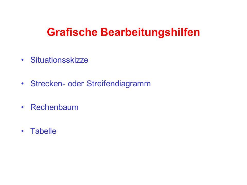 Grafische Bearbeitungshilfen Situationsskizze Strecken- oder Streifendiagramm Rechenbaum Tabelle