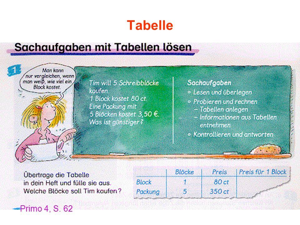 Tabelle Primo 4, S. 62