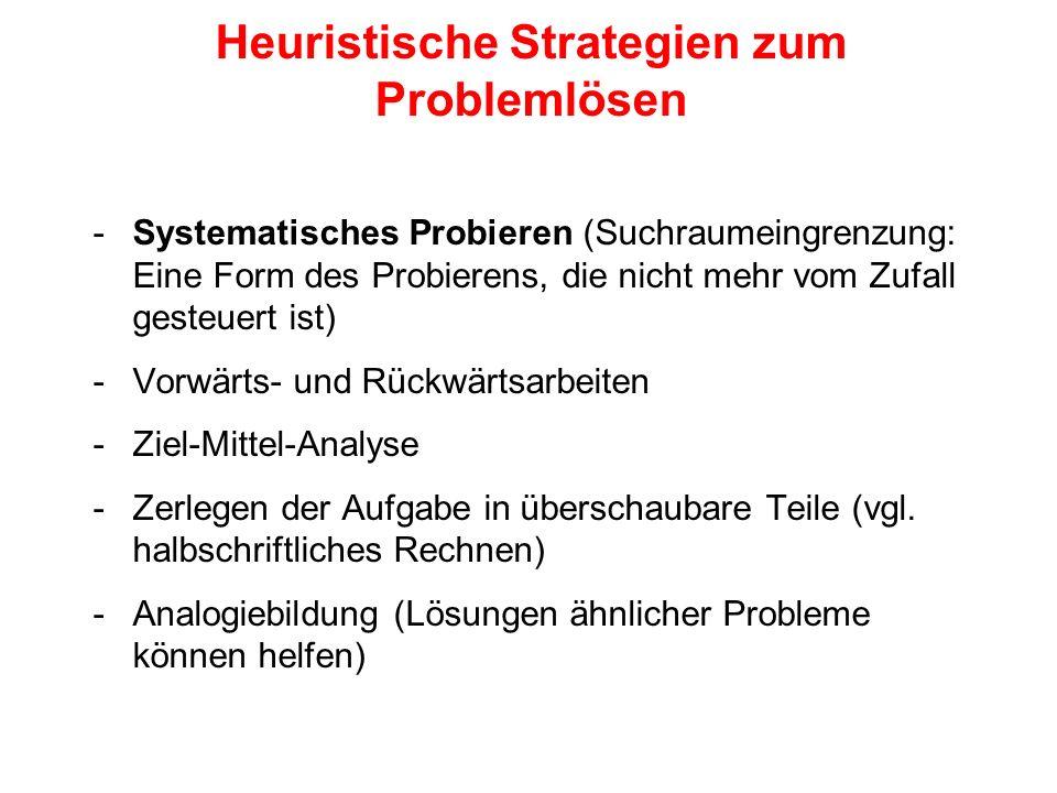 Heuristische Strategien zum Problemlösen -Systematisches Probieren (Suchraumeingrenzung: Eine Form des Probierens, die nicht mehr vom Zufall gesteuert