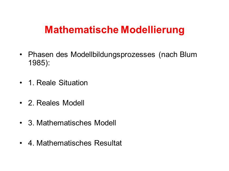 Mathematische Modellierung Phasen des Modellbildungsprozesses (nach Blum 1985): 1. Reale Situation 2. Reales Modell 3. Mathematisches Modell 4. Mathem