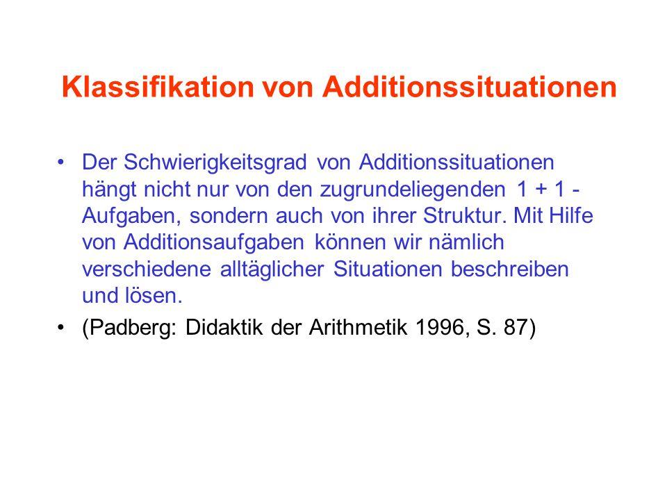 Klassifikation von Additionssituationen Der Schwierigkeitsgrad von Additionssituationen hängt nicht nur von den zugrundeliegenden 1 + 1 - Aufgaben, so
