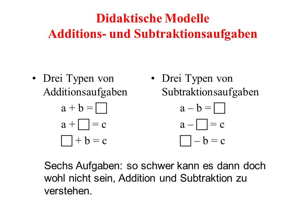 Didaktische Modelle Additions- und Subtraktionsaufgaben Drei Typen von Additionsaufgaben a + b = a + = c + b = c Drei Typen von Subtraktionsaufgaben a