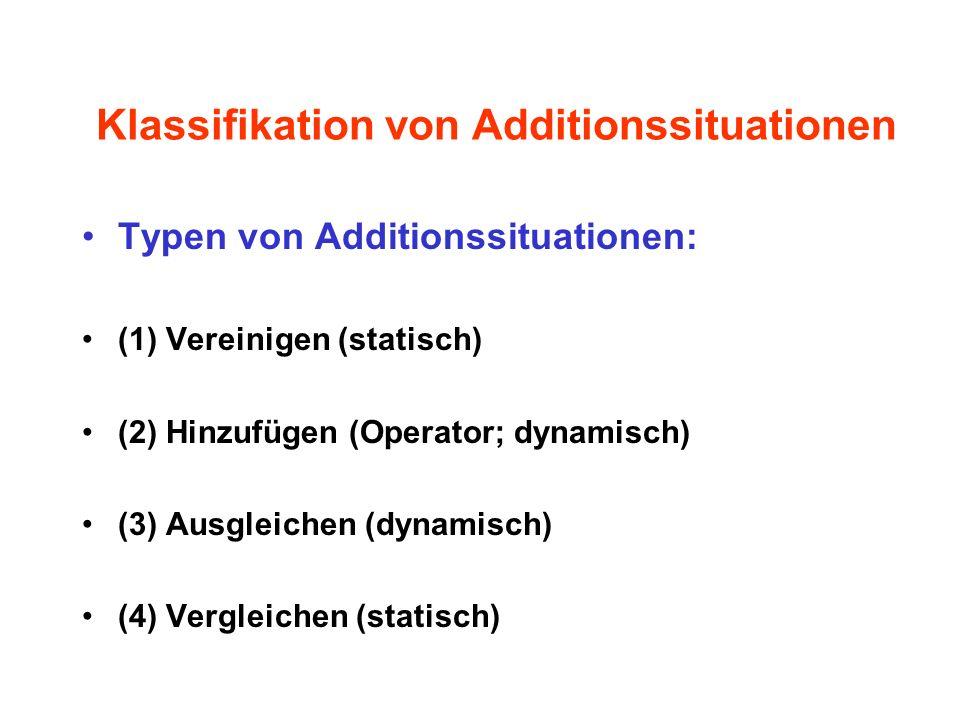 Klassifikation von Additionssituationen Typen von Additionssituationen: (1) Vereinigen (statisch) (2) Hinzufügen (Operator; dynamisch) (3) Ausgleichen