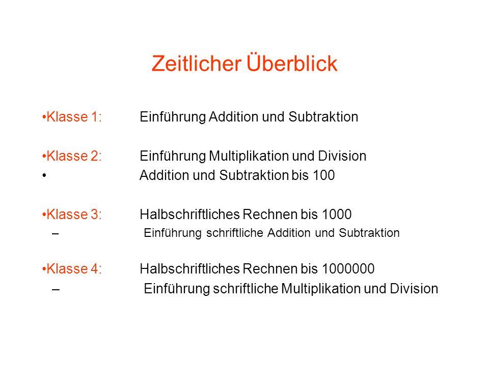 Zeitlicher Überblick Klasse 1: Einführung Addition und Subtraktion Klasse 2: Einführung Multiplikation und Division Addition und Subtraktion bis 100 K