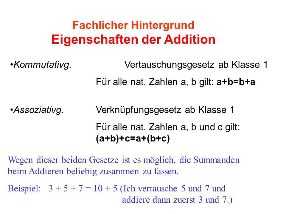 Fachlicher Hintergrund Eigenschaften der Addition Kommutativg.Vertauschungsgesetz ab Klasse 1 Für alle nat. Zahlen a, b gilt: a+b=b+a Assoziativg.Verk
