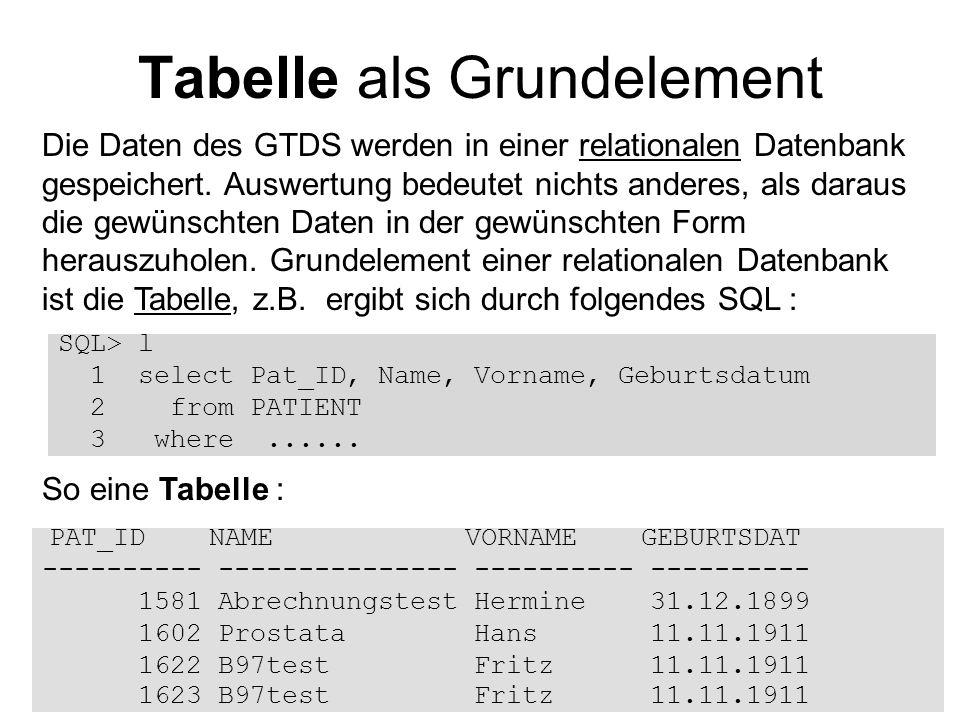 Tabelle als Grundelement Die Daten des GTDS werden in einer relationalen Datenbank gespeichert. Auswertung bedeutet nichts anderes, als daraus die gew