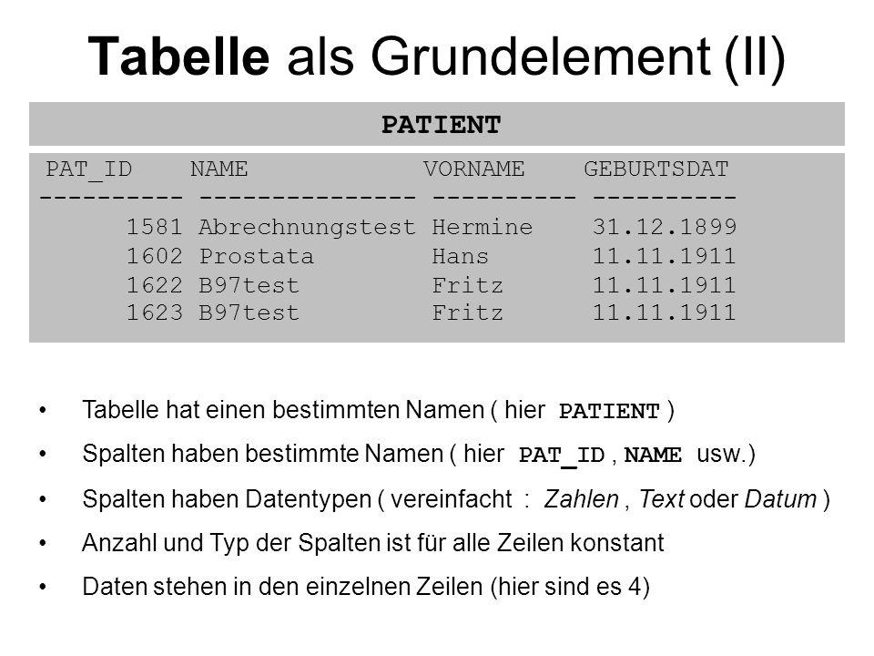 Tabelle als Grundelement (II) PAT_ID NAME VORNAME GEBURTSDAT ---------- --------------- ---------- ---------- 1581 Abrechnungstest Hermine 31.12.1899