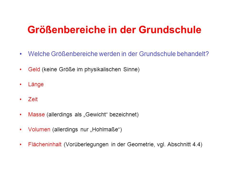 Zur Behandlung von Längen Überblick über die einzelnen Schuljahre 1./2.