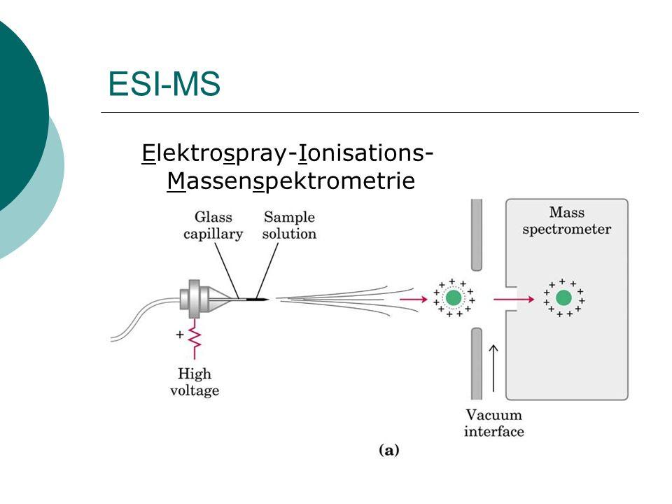 MALDI-TOF MS Matrix Assisted Laser Desorption Ionization - Time Of Flight