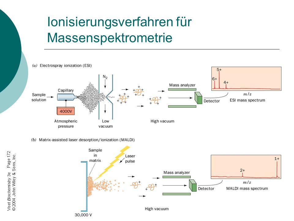 Massenspektrometrie exakte Bestimmung von Peptid/Proteinmassen