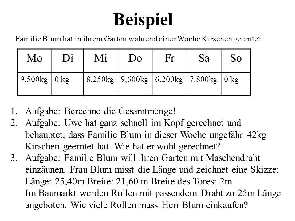 Beispiel MoDiMiDoFrSaSo 9,500kg0 kg8,250kg9,600kg6,200kg7,800kg0 kg Familie Blum hat in ihrem Garten während einer Woche Kirschen geerntet: 1.Aufgabe: Berechne die Gesamtmenge.
