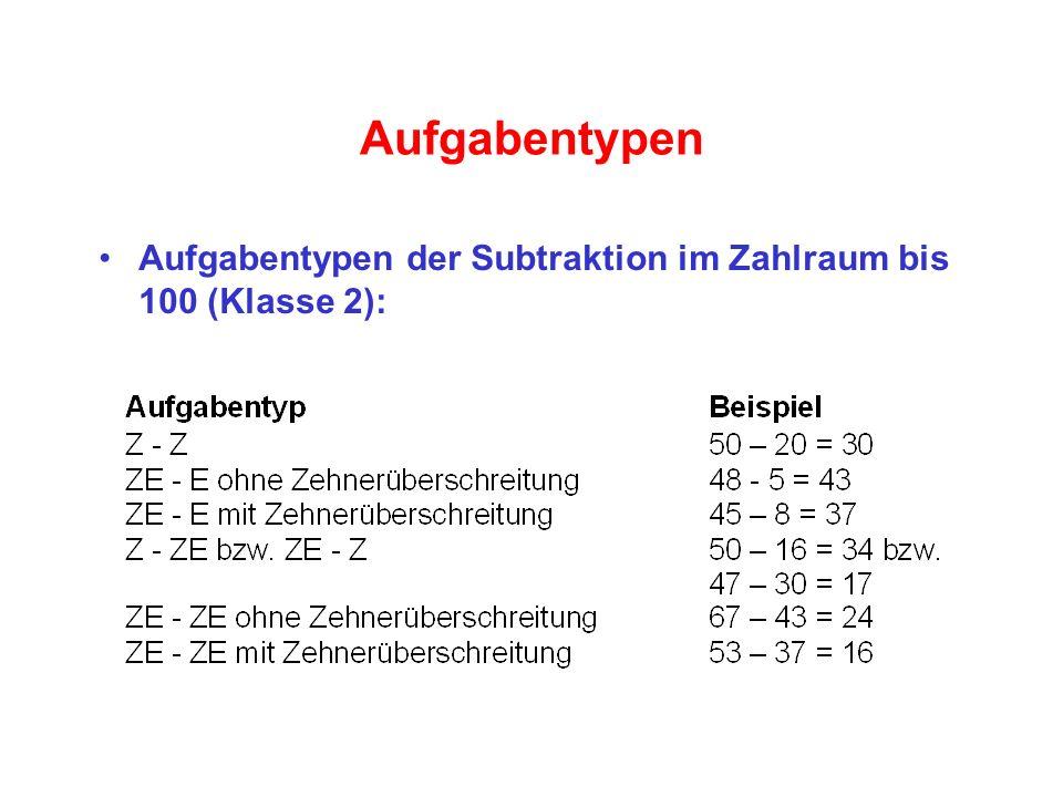 Aufgabentypen Aufgabentypen der Subtraktion im Zahlraum bis 100 (Klasse 2):
